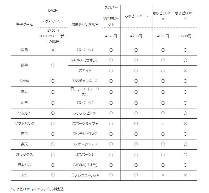 こむ ちゅ wi fi ぴ 広島でおすすめのインターネット回線をランキングで発表!